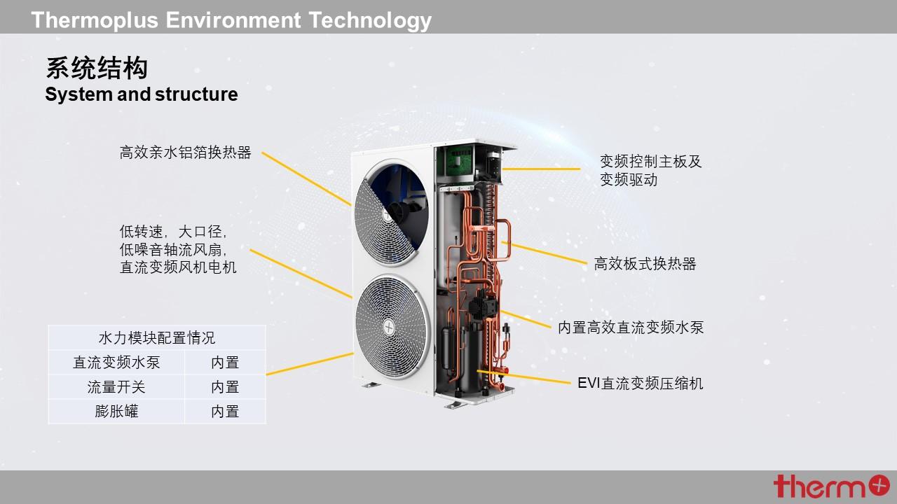 迪莫全直流变频空气源热泵插图(5)