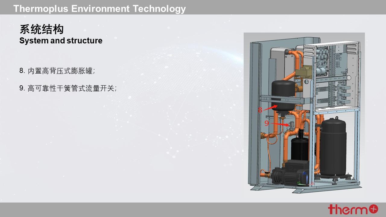 迪莫变频地源热泵机组插图(4)