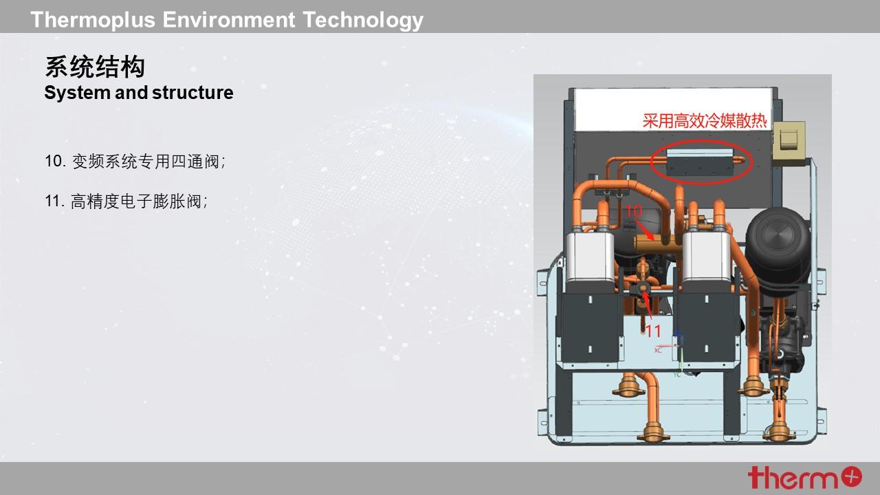 迪莫变频地源热泵机组插图(5)