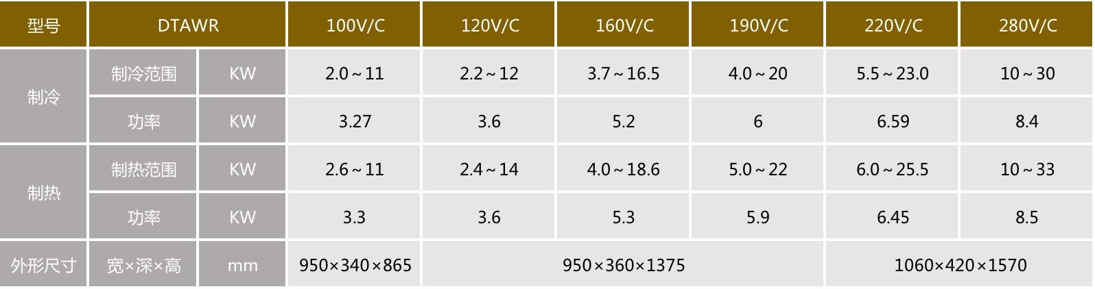丹特卫顿全变频空气源热泵插图(1)